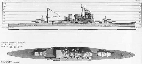 L'incrociatore Atago - Classe Takao