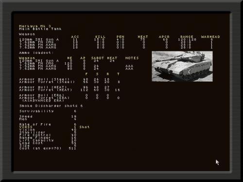 Le statistiche del temibile carro Merkava 3