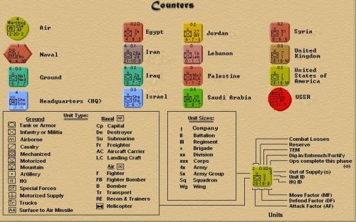 Schema di dettaglio dei counters di gioco